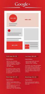 Google Plus Image Dimensions