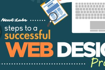 6 Website Design steps