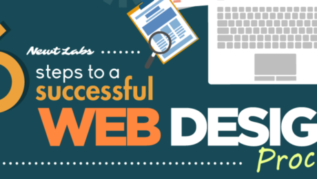 6 Website Design steps